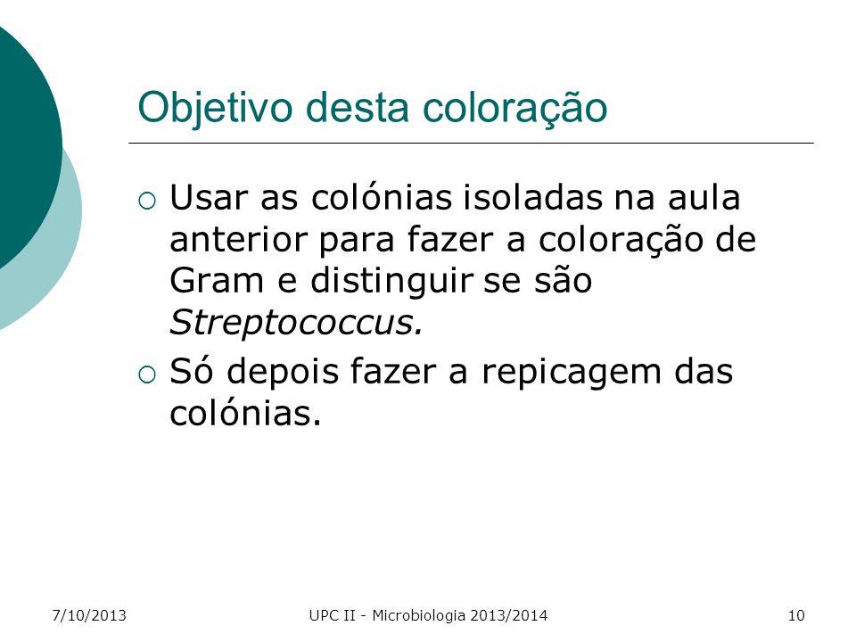 7/10/2013UPC II - Microbiologia 2013/201411