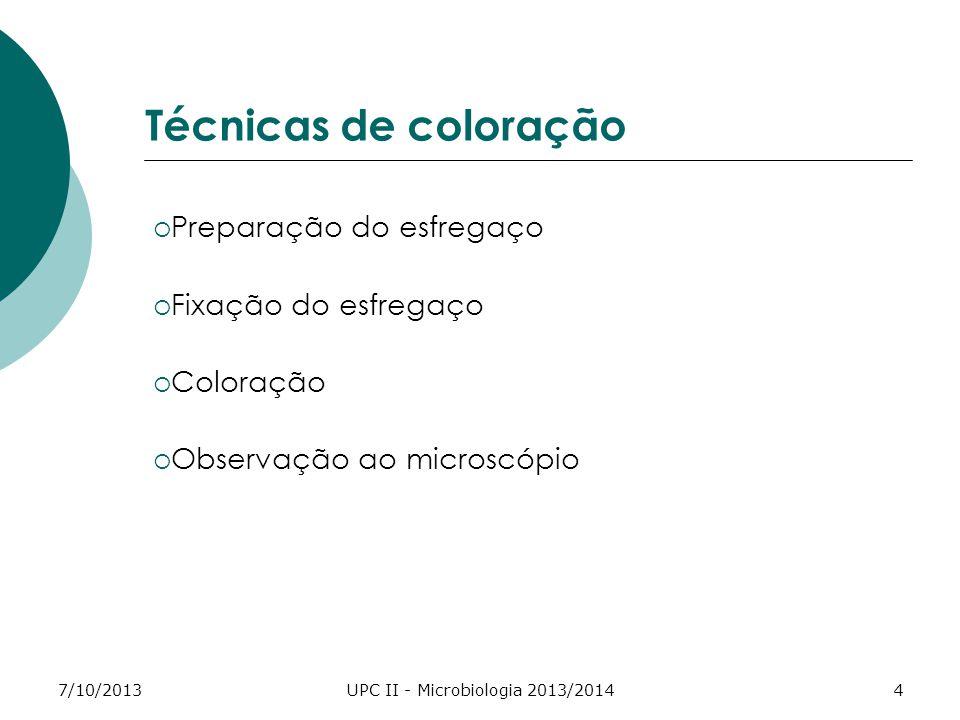 7/10/2013UPC II - Microbiologia 2013/20144 Técnicas de coloração Preparação do esfregaço Fixação do esfregaço Coloração Observação ao microscópio