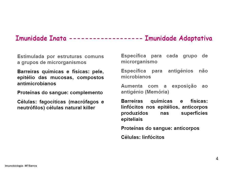 DEPARTAMENTO DE CIÊNCIAS DA SAÚDE - UCP Imunobiologia - MTBarros 4 Imunidade Inata ------------------- Imunidade Adaptativa Estimulada por estruturas