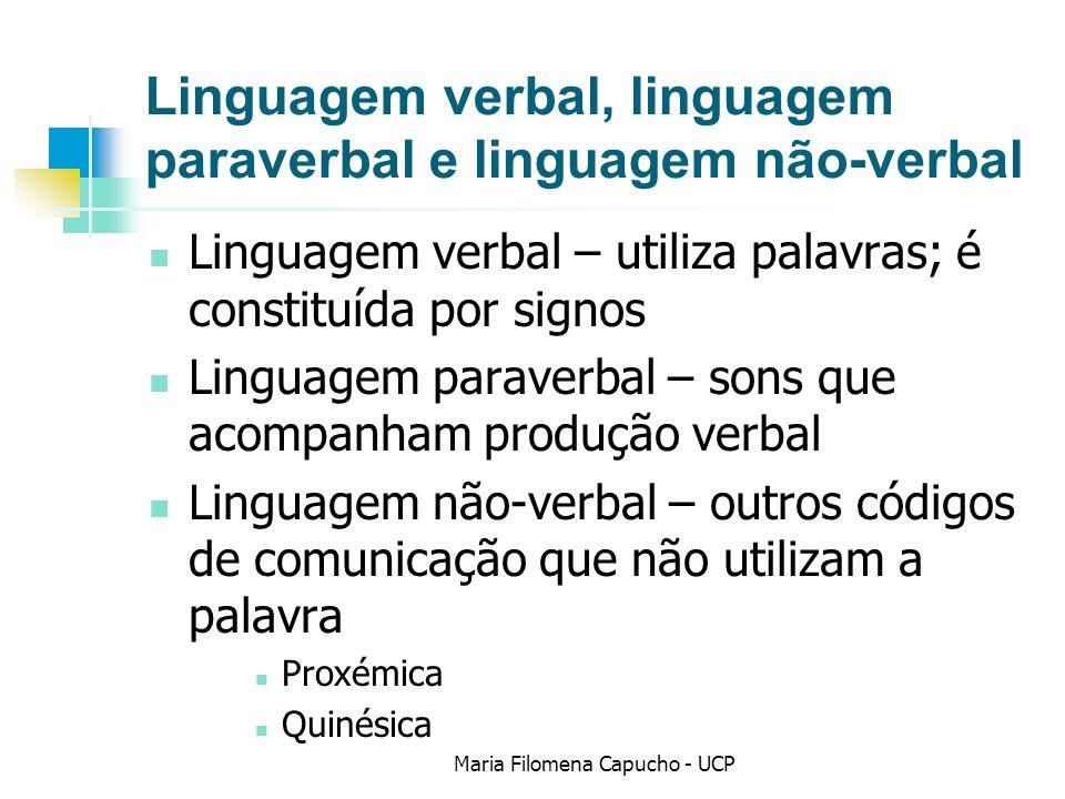 Linguagem verbal, linguagem paraverbal e linguagem não-verbal Linguagem verbal – utiliza palavras; é constituída por signos Linguagem paraverbal – son