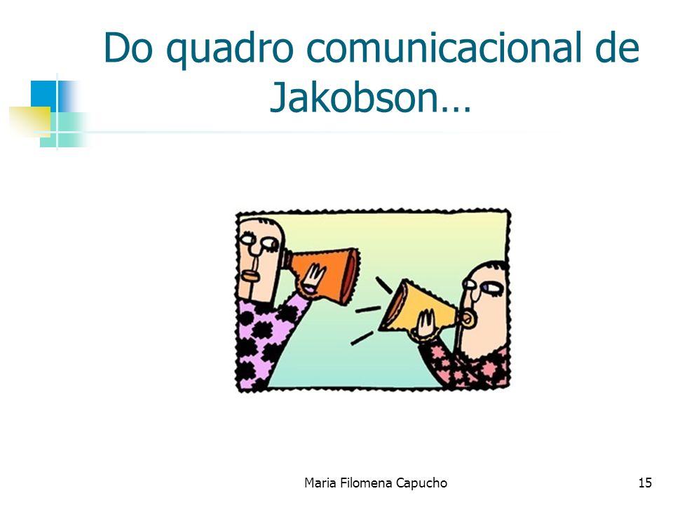 Maria Filomena Capucho16 O Modelo de Jakobson 6 componentes na comunicação verbal: o destinador (emissor) utilizando um código para transmitir uma mensagem a um destinatário (receptor), através de um contacto (canal) situado num contexto específico