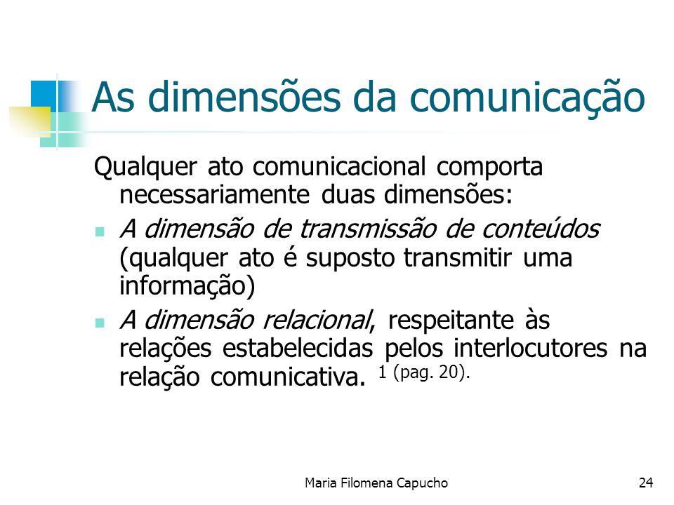 Maria Filomena Capucho24 As dimensões da comunicação Qualquer ato comunicacional comporta necessariamente duas dimensões: A dimensão de transmissão de