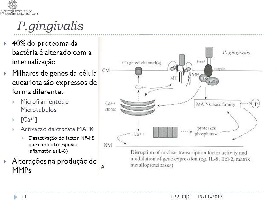 P.gingivalis 40% do proteoma da bactéria é alterado com a internalização Milhares de genes da célula eucariota são expressos de forma diferente.