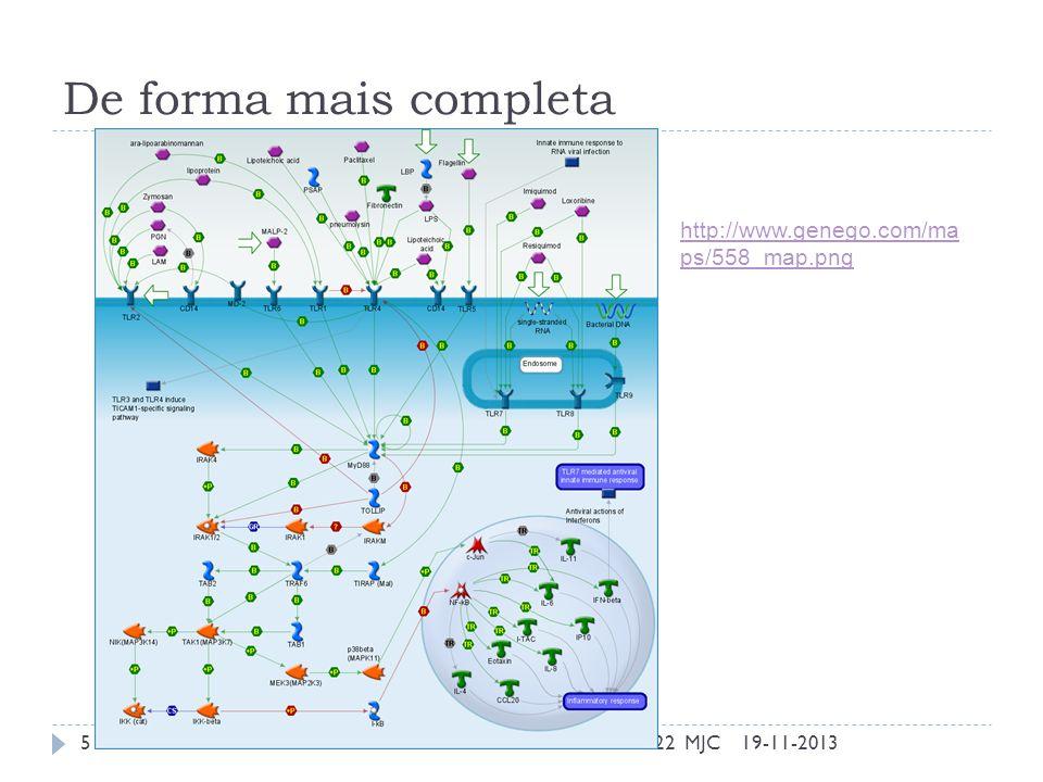 De forma mais completa 19-11-2013T22 MJC5 http://www.genego.com/ma ps/558_map.png