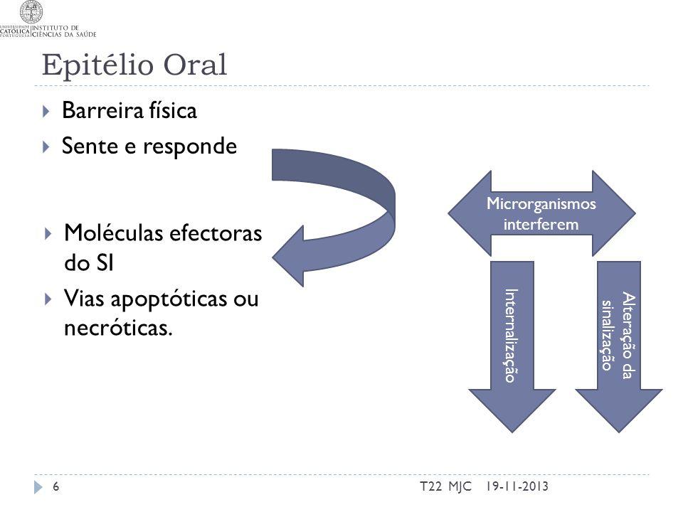 Epitélio Oral Barreira física Sente e responde 19-11-2013T22 MJC6 Moléculas efectoras do SI Vias apoptóticas ou necróticas. Microrganismos interferem