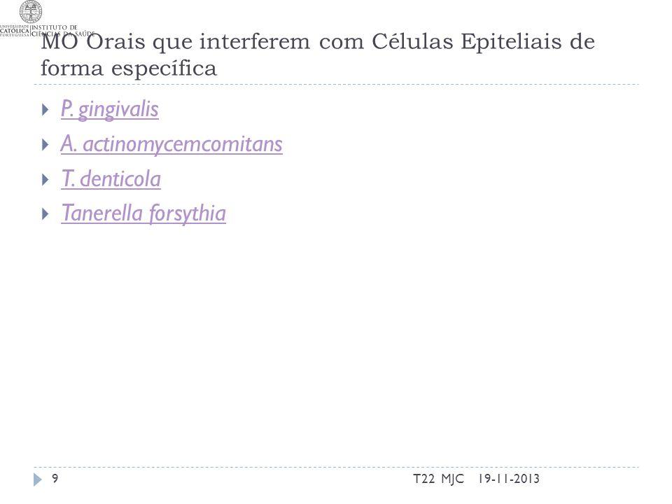 MO Orais que interferem com Células Epiteliais de forma específica P. gingivalis A. actinomycemcomitans T. denticola Tanerella forsythia 19-11-2013T22