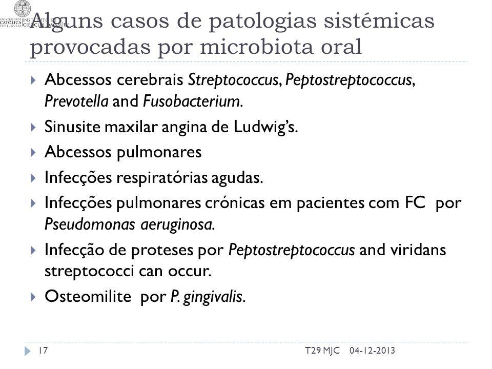 Alguns casos de patologias sistémicas provocadas por microbiota oral Abcessos cerebrais Streptococcus, Peptostreptococcus, Prevotella and Fusobacteriu