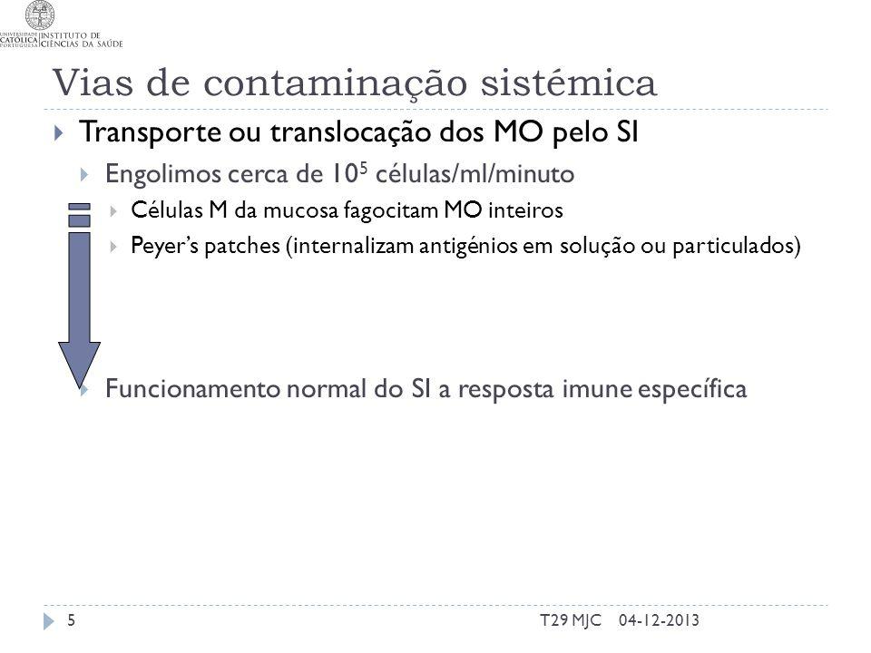 Vias de contaminação sistémica Transporte ou translocação dos MO pelo SI Engolimos cerca de 10 5 células/ml/minuto Células M da mucosa fagocitam MO inteiros Peyers patches (internalizam antigénios em solução ou particulados) Funcionamento normal do SI a resposta imune específica 04-12-20135T29 MJC