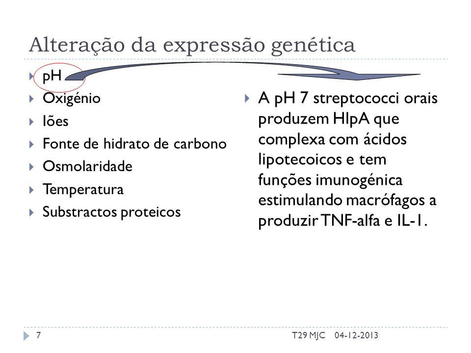 Alteração da expressão genética pH Oxigénio Iões Fonte de hidrato de carbono Osmolaridade Temperatura Substractos proteicos A pH 7 streptococci orais produzem HlpA que complexa com ácidos lipotecoicos e tem funções imunogénica estimulando macrófagos a produzir TNF-alfa e IL-1.