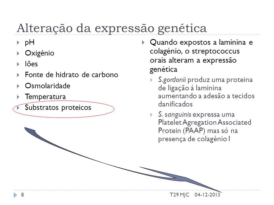 Alteração da expressão genética pH Oxigénio Iões Fonte de hidrato de carbono Osmolaridade Temperatura Substratos proteicos Quando expostos a laminina