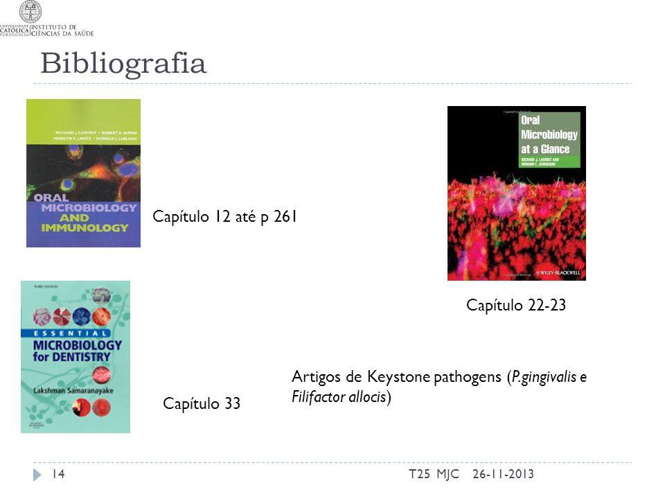 Bibliografia Capítulo 12 até p 261 Capítulo 33 26-11-201314T25 MJC Capítulo 22-23 Artigos de Keystone pathogens (P.gingivalis e Filifactor allocis)