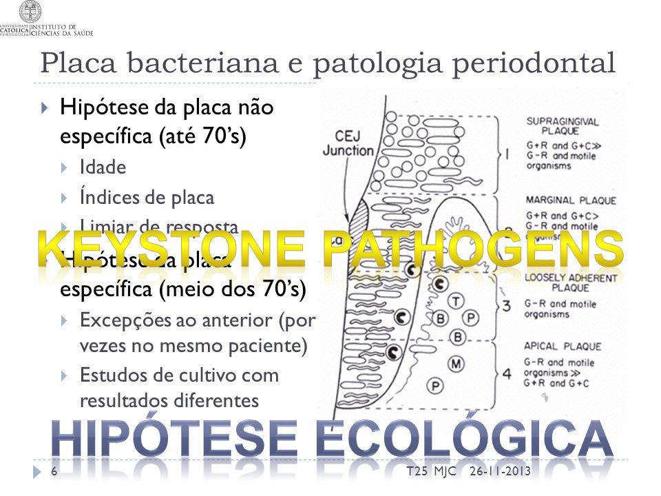 Placa bacteriana e patologia periodontal Hipótese da placa não específica (até 70s) Idade Índices de placa Limiar de resposta Hipótese da placa especí