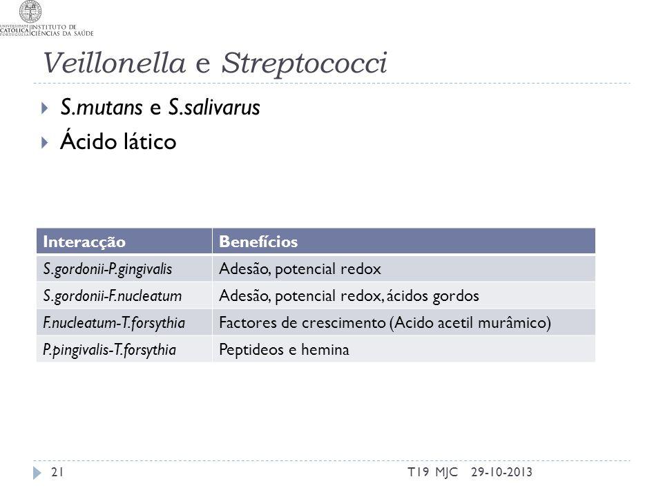 Veillonella e Streptococci S.mutans e S.salivarus Ácido lático 29-10-2013T19 MJC21 InteracçãoBenefícios S.gordonii-P.gingivalisAdesão, potencial redox