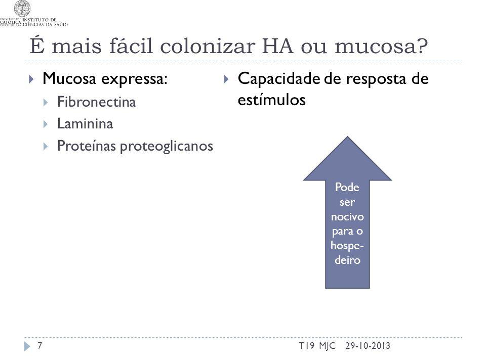 É mais fácil colonizar HA ou mucosa? Mucosa expressa: Fibronectina Laminina Proteínas proteoglicanos 29-10-2013T19 MJC7 Capacidade de resposta de estí