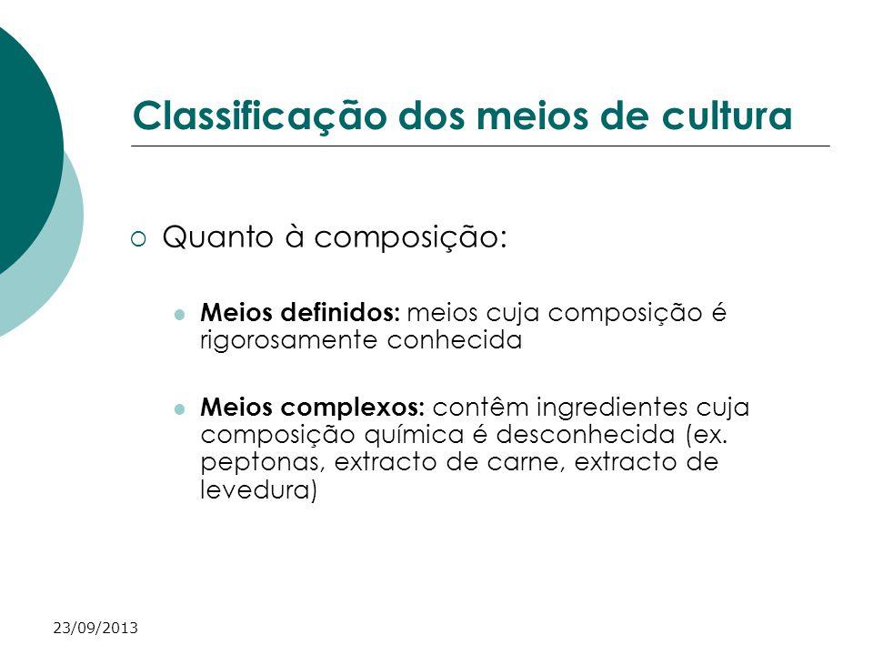 23/09/2013 Classificação dos meios de cultura Quanto à composição: Meios definidos: meios cuja composição é rigorosamente conhecida Meios complexos: c