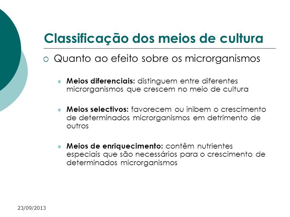 23/09/2013 Classificação dos meios de cultura Quanto ao efeito sobre os microrganismos Meios diferenciais: distinguem entre diferentes microrganismos