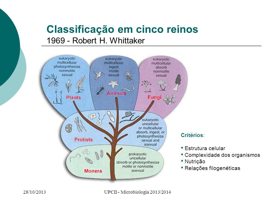 Classificação em cinco reinos 1969 - Robert H. Whittaker Critérios: Estrutura celular Complexidade dos organismos Nutrição Relações filogenéticas 28/1