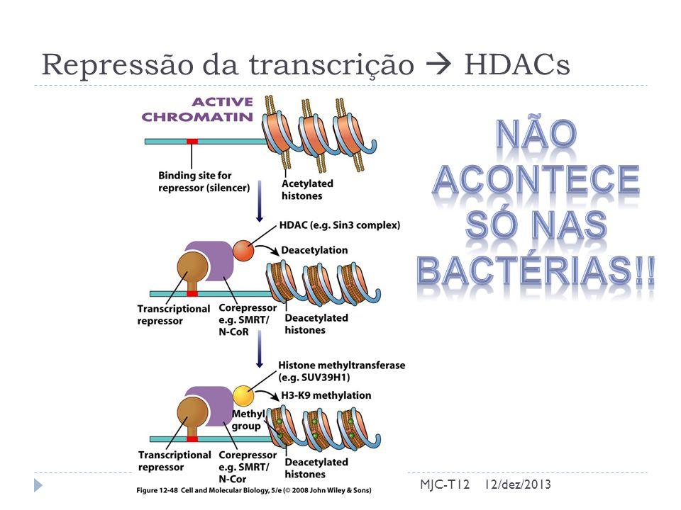 Repressão da transcrição HDACs MJC-T1212/dez/2013