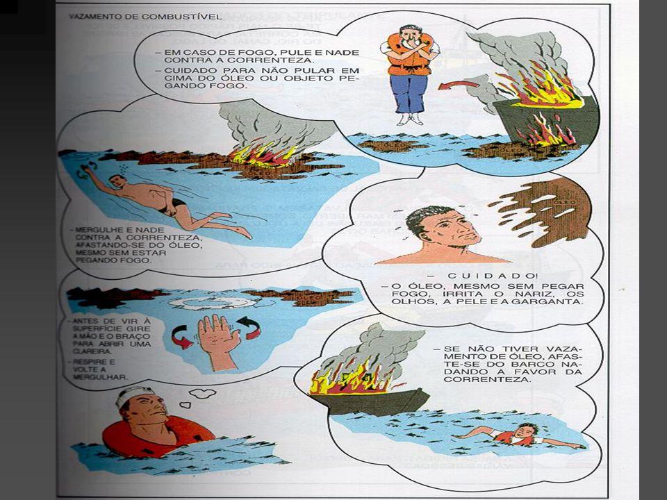Procedimento de abandono da embarcação Ao abandonar a embarcação você deverá manter suas roupas para se proteger do fio da água, inclusive seus sapato