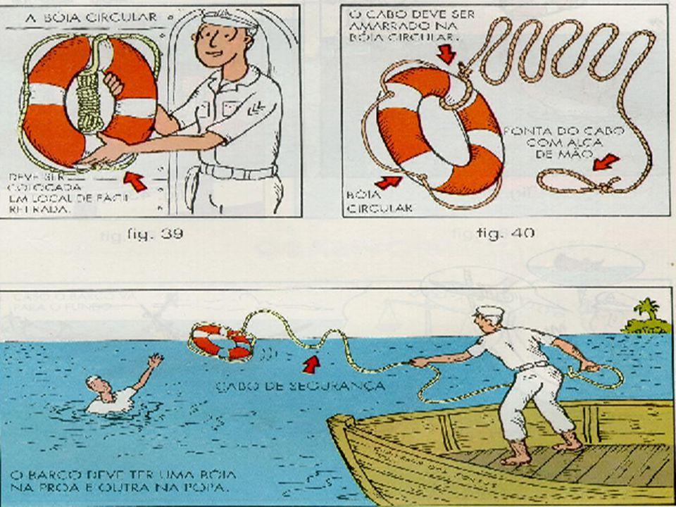 Bóia salva-vidas A bóia é um equipamento utilizado na faina de resgate de pessoas que estejam dentro da água.