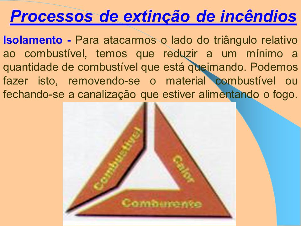 Processos de extinção de incêndios Abafamento - Reduzindo-se a quantidade de oxigênio da combustão, atua-se no lado do triângulo relativo ao comburent