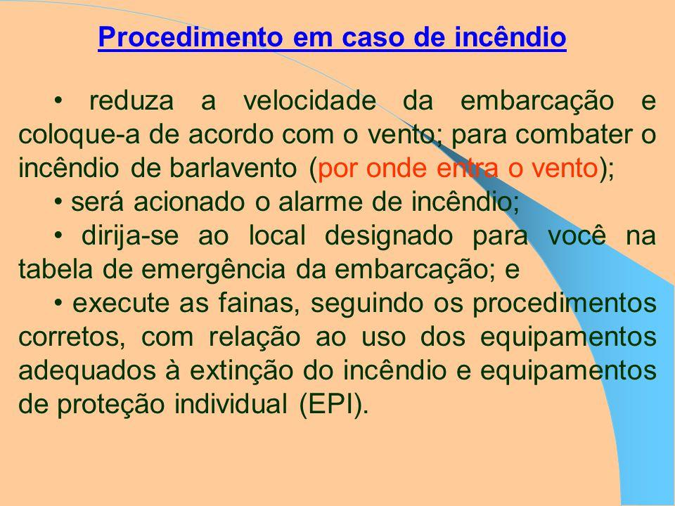 Procedimento em caso de incêndio Devemos fechar portas, escotilhas, vigias e ventilações do local que estiver queimando; Remover para longe o material