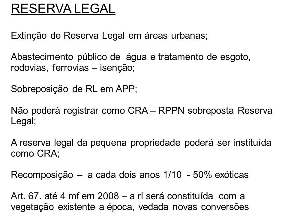RESERVA LEGAL Extinção de Reserva Legal em áreas urbanas; Abastecimento público de água e tratamento de esgoto, rodovias, ferrovias – isenção; Sobrepo