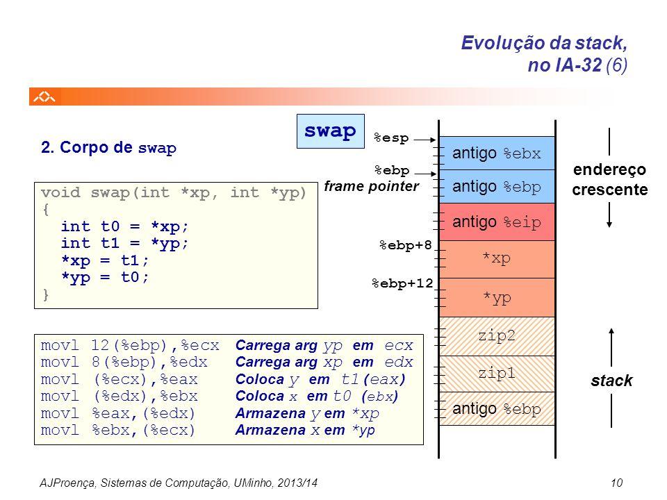 AJProença, Sistemas de Computação, UMinho, 2013/1410 antigo %ebp endereço crescente stack *yp zip1 zip2 *xp antigo %eip %esp antigo %ebp %ebp frame po