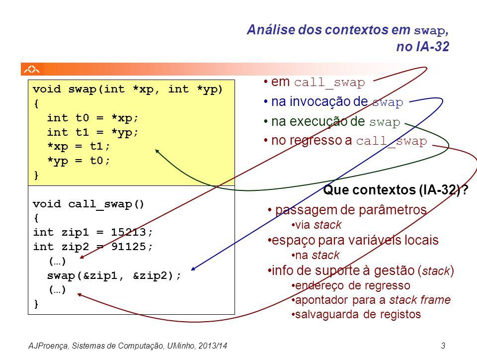 AJProença, Sistemas de Computação, UMinho, 2013/143 void swap(int *xp, int *yp) { int t0 = *xp; int t1 = *yp; *xp = t1; *yp = t0; } void call_swap() {