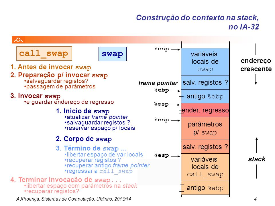 AJProença, Sistemas de Computação, UMinho, 2013/144 call_swap swap antigo %ebp variáveis locais de call_swap antigo %ebp endereço crescente stack %esp