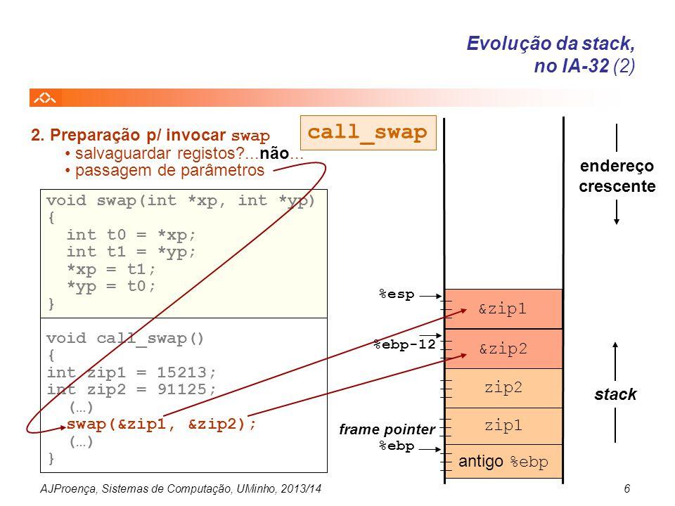 AJProença, Sistemas de Computação, UMinho, 2013/146 antigo %ebp endereço crescente stack 2. Preparação p/ invocar swap salvaguardar registos?...não...