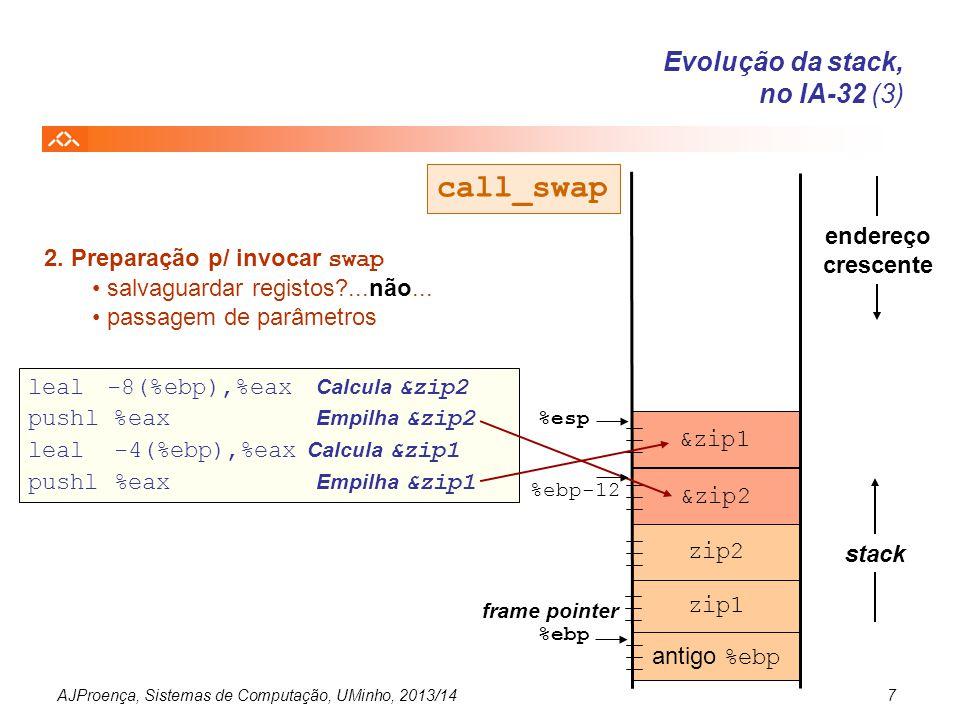 AJProença, Sistemas de Computação, UMinho, 2013/147 antigo %ebp endereço crescente stack 2. Preparação p/ invocar swap salvaguardar registos?...não...