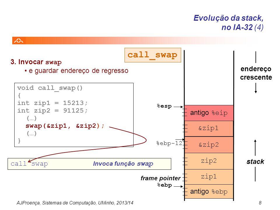 AJProença, Sistemas de Computação, UMinho, 2013/148 void call_swap() { int zip1 = 15213; int zip2 = 91125; (…) swap(&zip1, &zip2); (…) } antigo %ebp endereço crescente stack &zip2 %ebp frame pointer zip1 zip2 &zip1 %ebp-12 3.