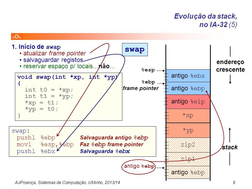 AJProença, Sistemas de Computação, UMinho, 2013/149 %esp %ebp antigo %ebp endereço crescente stack *yp void swap(int *xp, int *yp) { int t0 = *xp; int