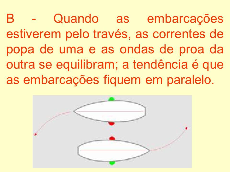 A - No primeiro momento, as duas amuras se repelem em virtude das ondas que se formam em cada proa, fazendo com que as proas tendam a guinar para as m