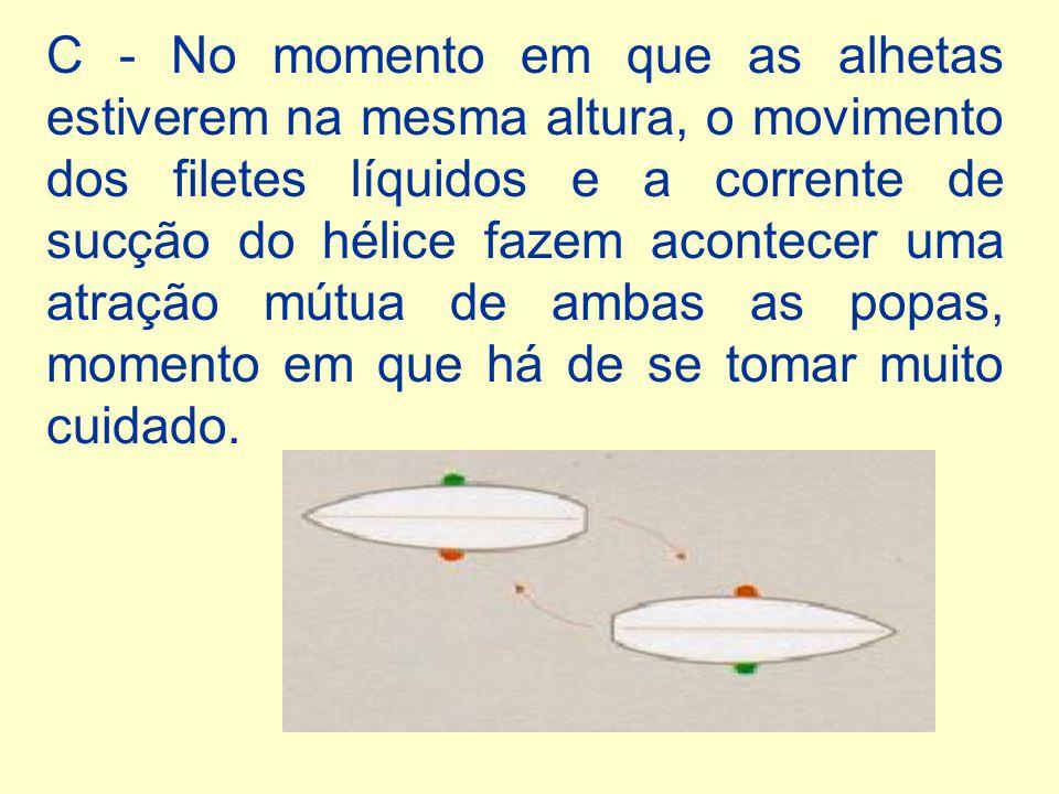 B - Quando as embarcações estiverem pelo través, as correntes de popa de uma e as ondas de proa da outra se equilibram; a tendência é que as embarcaçõ