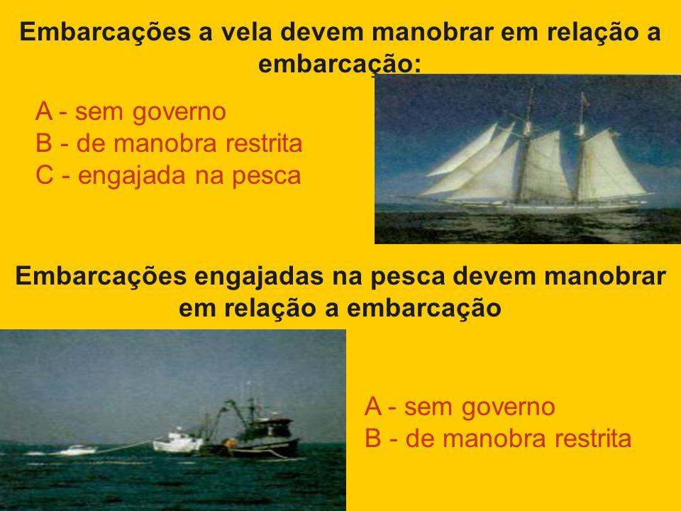 Prioridade de manobra de acordo com o tipo de embarcação Esta regra define quem deve manobrar, dependendo da propulsão, emprego e situação da embarcação.