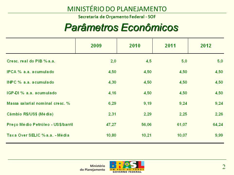 MINISTÉRIO DO PLANEJAMENTO 3 Secretaria de Orçamento Federal - SOF Metas Fiscais A partir de 2010 não considera o resultado das empresas do grupo Petrobrás.