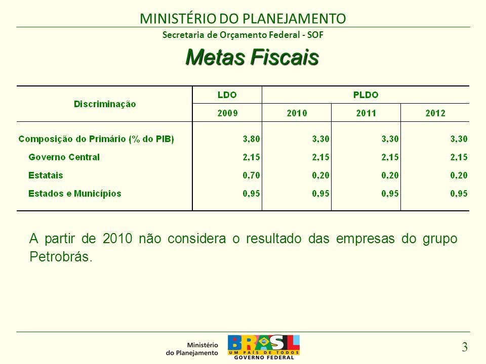 MINISTÉRIO DO PLANEJAMENTO 4 Secretaria de Orçamento Federal - SOF Metas Fiscais