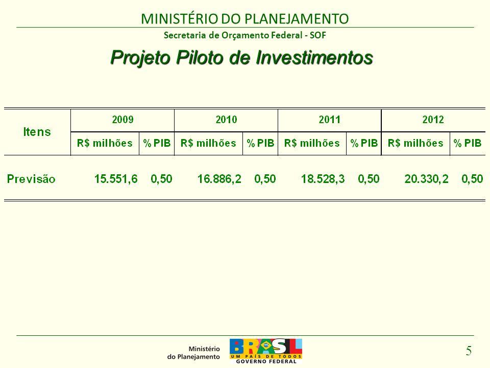 MINISTÉRIO DO PLANEJAMENTO 6 Secretaria de Orçamento Federal - SOF Excesso de Meta Possibilidade de utilização do excesso de meta apurado no final do exercício de 2009, para cumprimento da meta de resultado primário de 2010.
