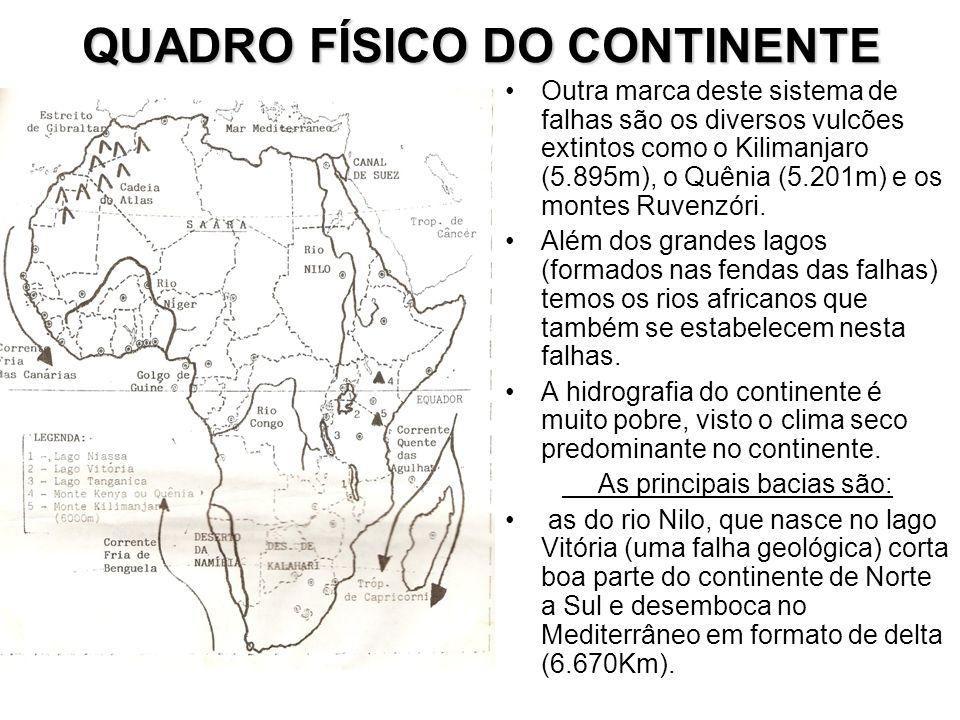 QUADRO FÍSICO DO CONTINENTE Outra marca deste sistema de falhas são os diversos vulcões extintos como o Kilimanjaro (5.895m), o Quênia (5.201m) e os m
