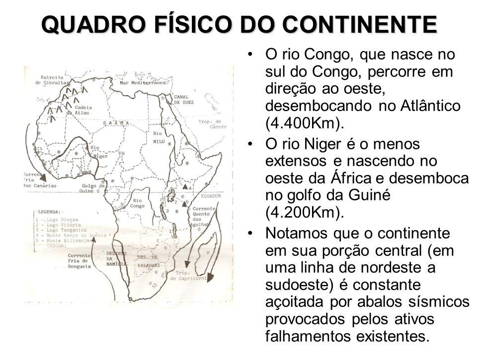 QUADRO FÍSICO DO CONTINENTE O rio Congo, que nasce no sul do Congo, percorre em direção ao oeste, desembocando no Atlântico (4.400Km). O rio Niger é o
