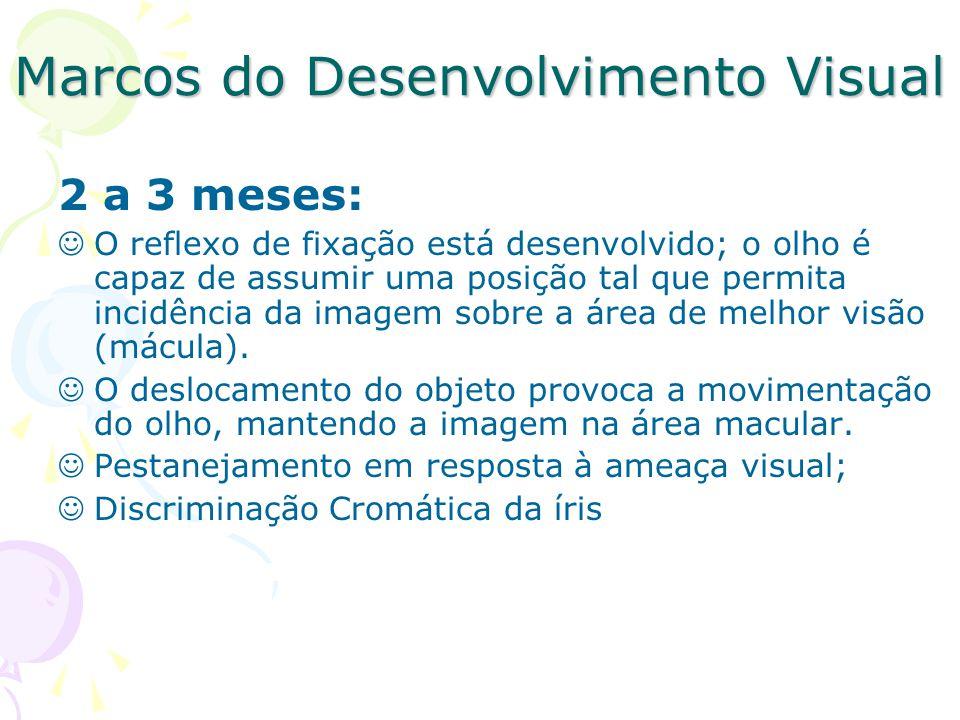 Marcos do Desenvolvimento Visual 4 meses: Ocorrem movimentos oculares instantâneos e completos em todas as direções; Inicia-se uma associação de fixação macular e movimentos manuais (Coordenação Práxica olho – mão); Acomodação bem desenvolvida; Diferenciação completa da Fóvea.