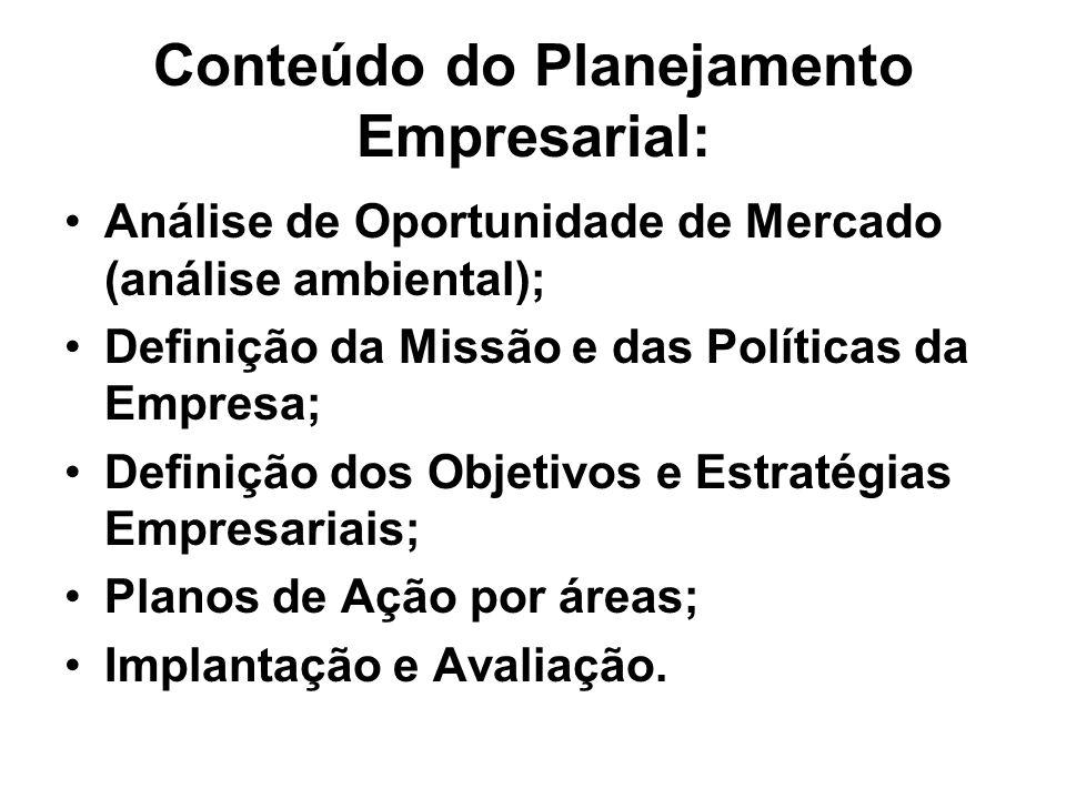 Conteúdo do Planejamento Empresarial: Análise de Oportunidade de Mercado (análise ambiental); Definição da Missão e das Políticas da Empresa; Definiçã