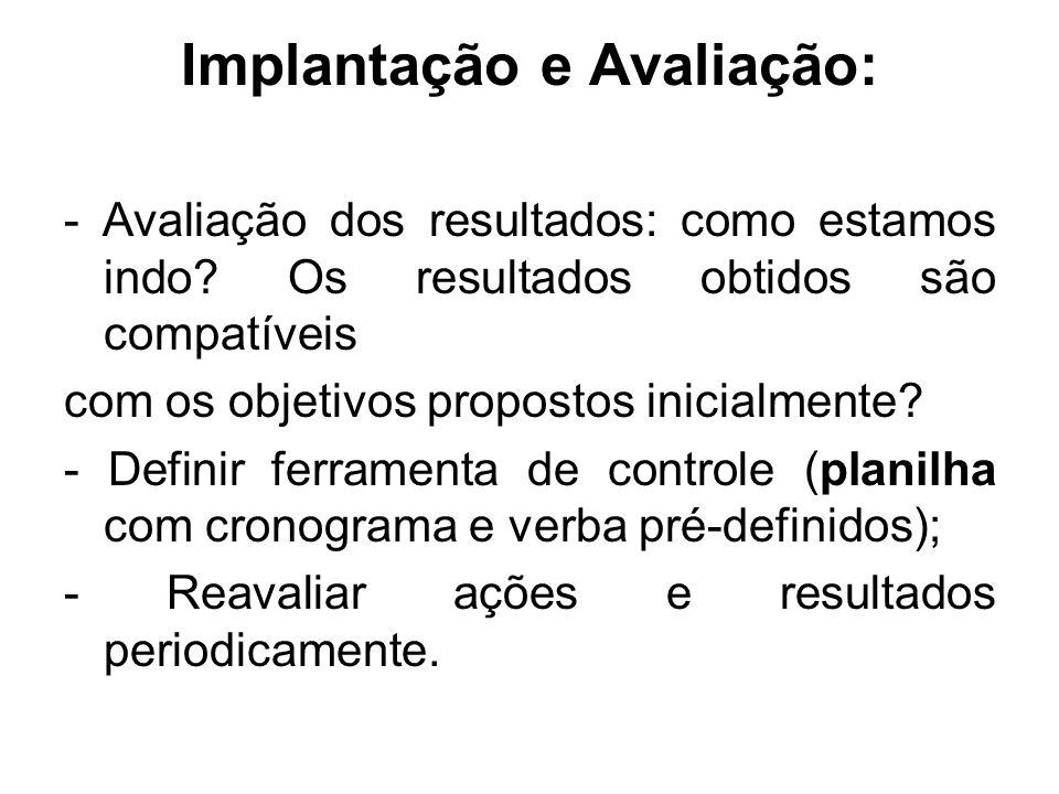 Implantação e Avaliação: - Avaliação dos resultados: como estamos indo? Os resultados obtidos são compatíveis com os objetivos propostos inicialmente?