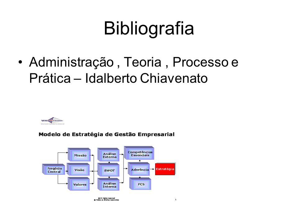 Bibliografia Administração, Teoria, Processo e Prática – Idalberto Chiavenato