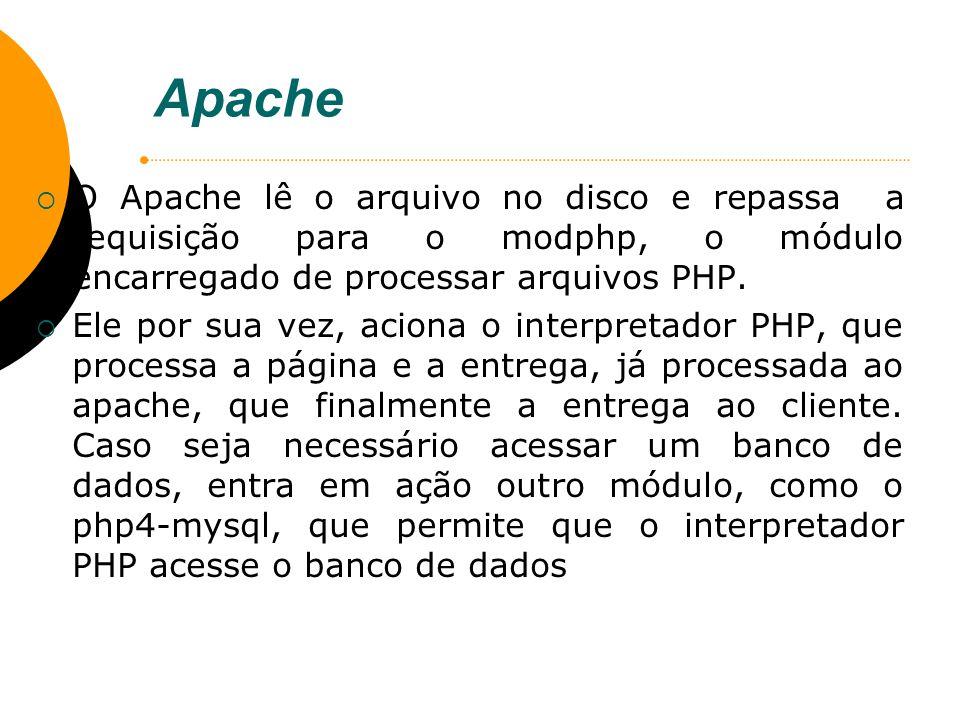 Apache O Apache lê o arquivo no disco e repassa a requisição para o modphp, o módulo encarregado de processar arquivos PHP. Ele por sua vez, aciona o