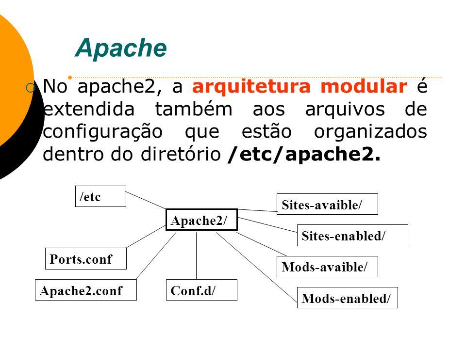 Apache No apache2, a arquitetura modular é extendida também aos arquivos de configuração que estão organizados dentro do diretório /etc/apache2. /etc