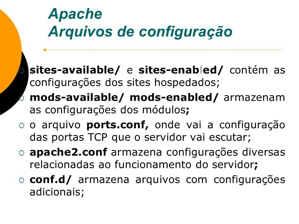 Apache Arquivos de configuração sites-available/ e sites-enabled/ contém as configurações dos sites hospedados; mods-available/ mods-enabled/ armazena