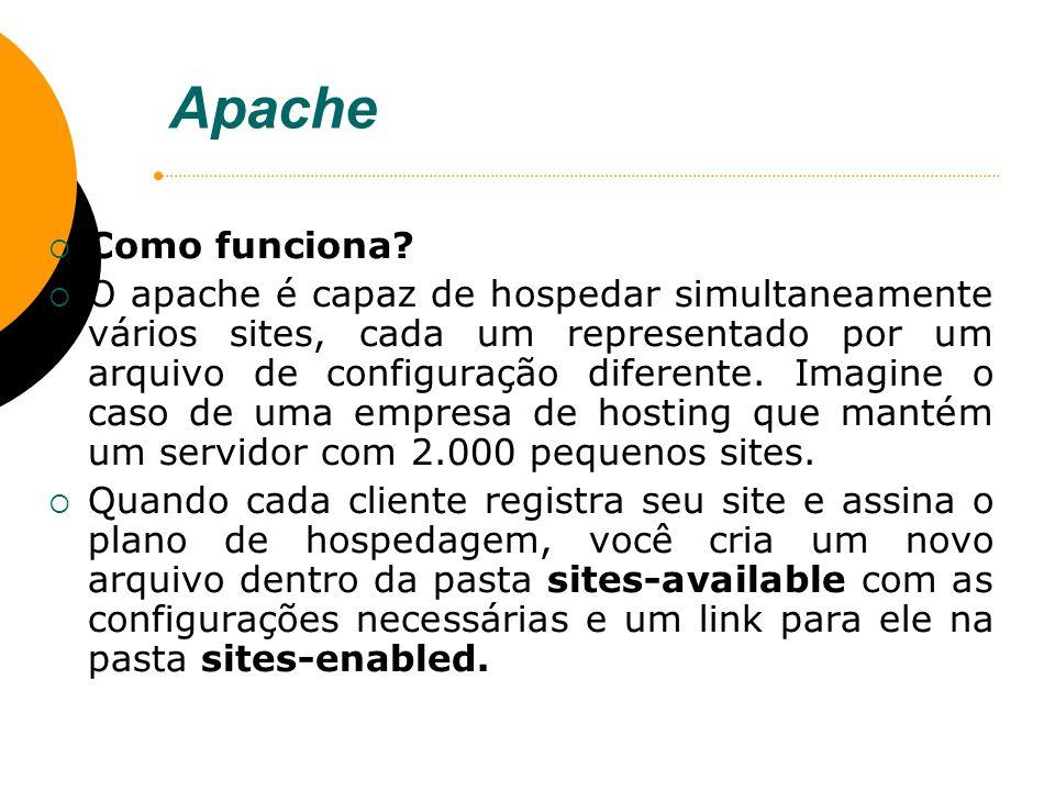 Apache Como funciona? O apache é capaz de hospedar simultaneamente vários sites, cada um representado por um arquivo de configuração diferente. Imagin